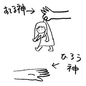 Hiroukami